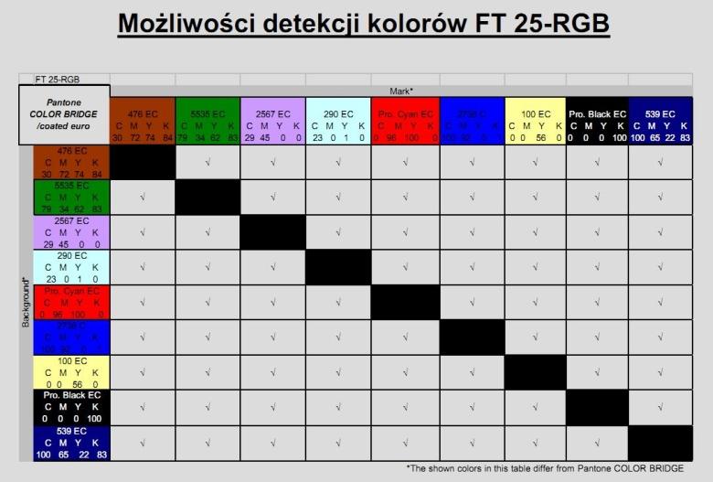 FT25_RGB_tab