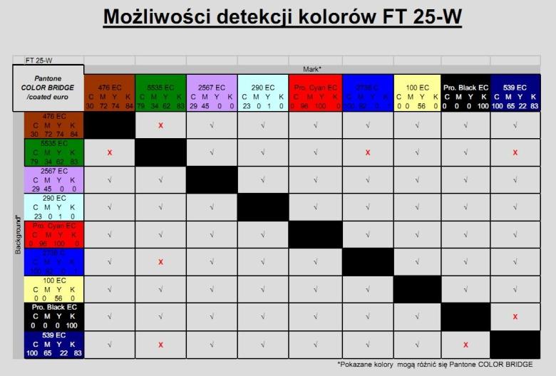 FT25_W_tab