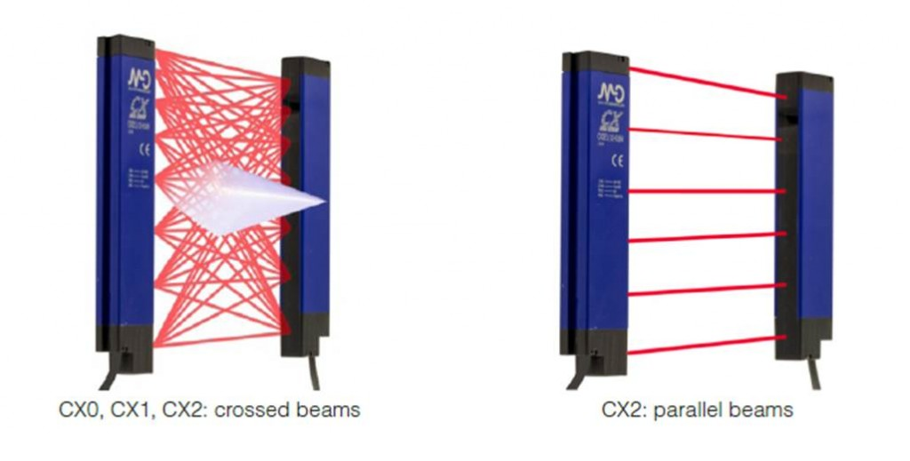 CX_beams_en